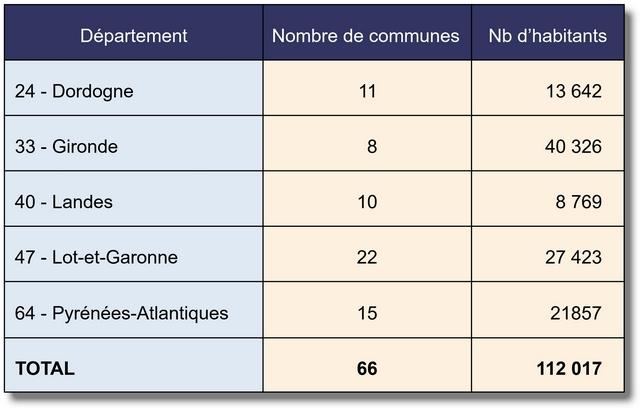 Communes membres du réseau